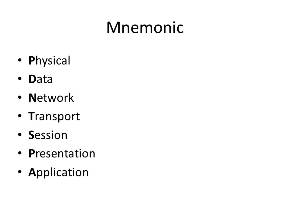 Mnemonic Physical Data Network Transport Session Presentation Application