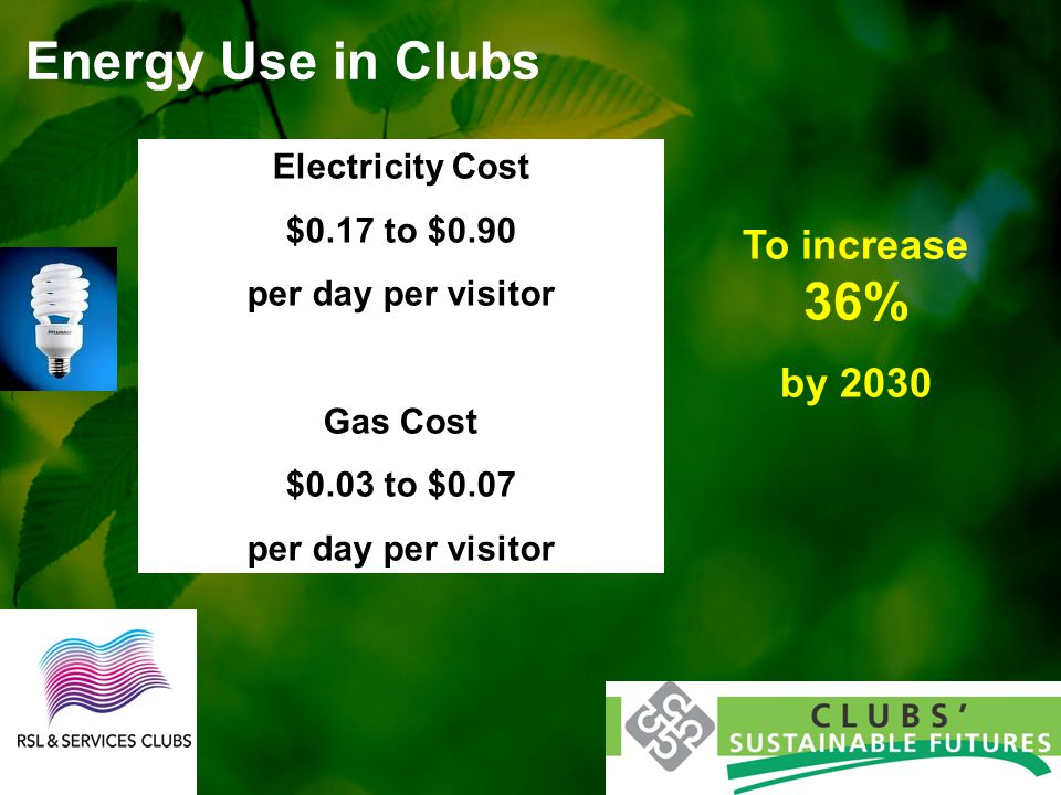Energy Use in Clubs To increase 36% by 2030 Electricity Cost $0.17 to $0.90 per day per visitor Gas Cost $0.03 to $0.07 per day per visitor