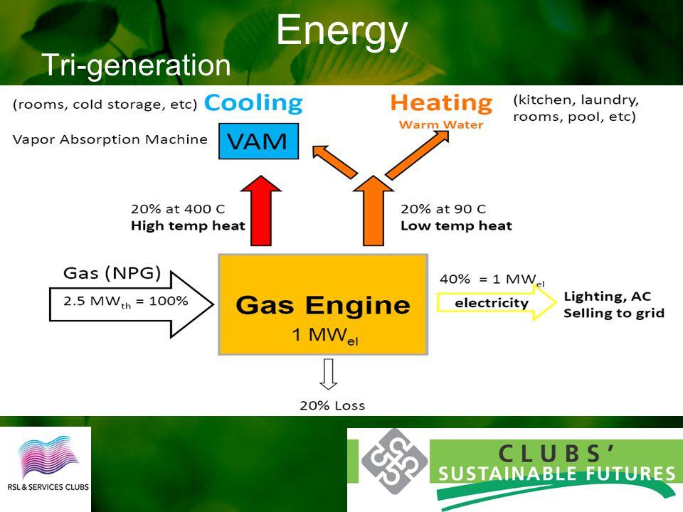 Energy Tri-generation