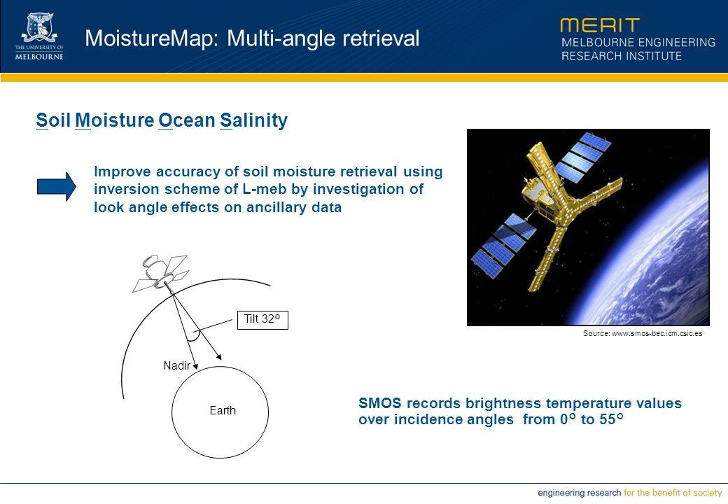 MoistureMap: Multi-angle retrieval Bare soil: Fresnel equation, where = sensor look angle  r = dielectric constant relative to free space h,v = polarization <