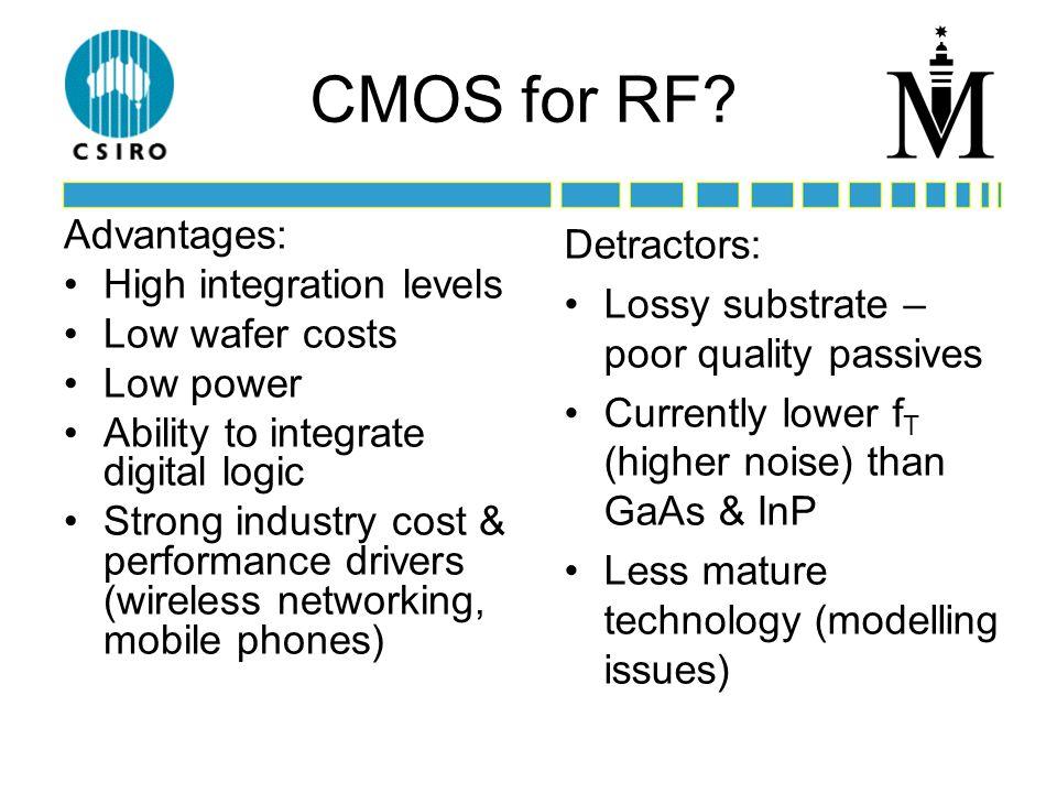 CMOS for RF.