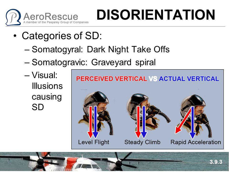DISORIENTATION Categories of SD: –Somatogyral: Dark Night Take Offs –Somatogravic: Graveyard spiral –Visual: Illusions causing SD 3.9.3