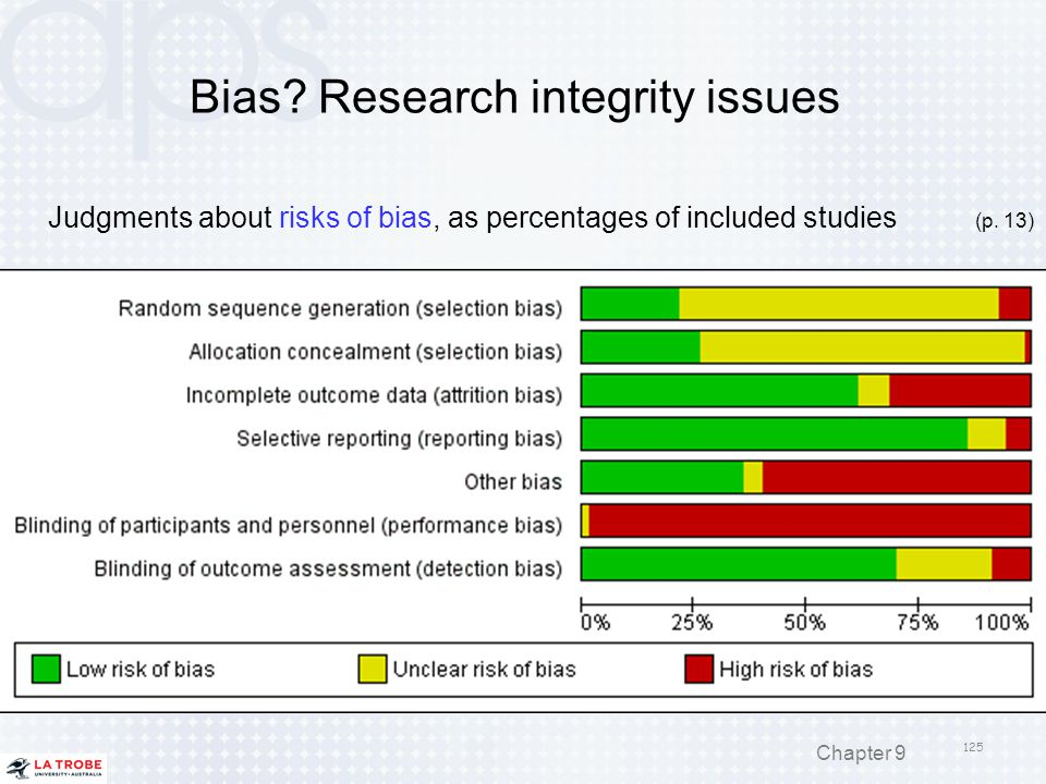 Bias? Research integrity issues 125 Chapter 9 Judgments about risks of bias, as percentages of included studies (p. 13)
