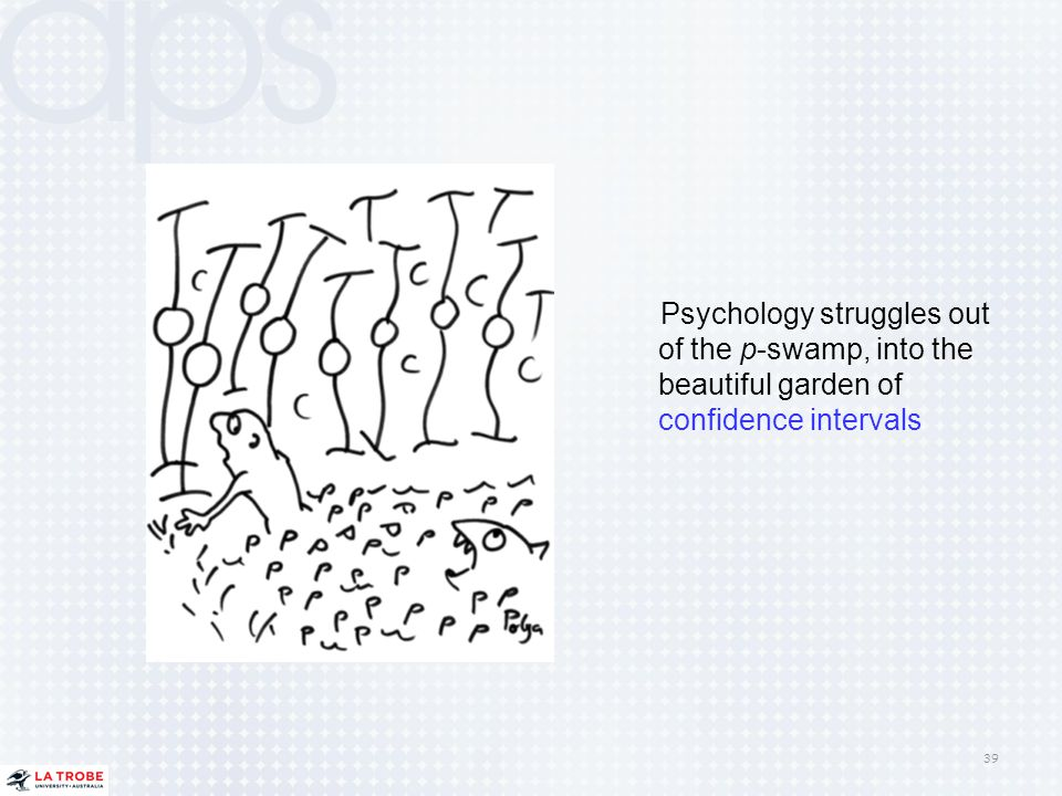 39 Psychology struggles out of the p-swamp, into the beautiful garden of confidence intervals