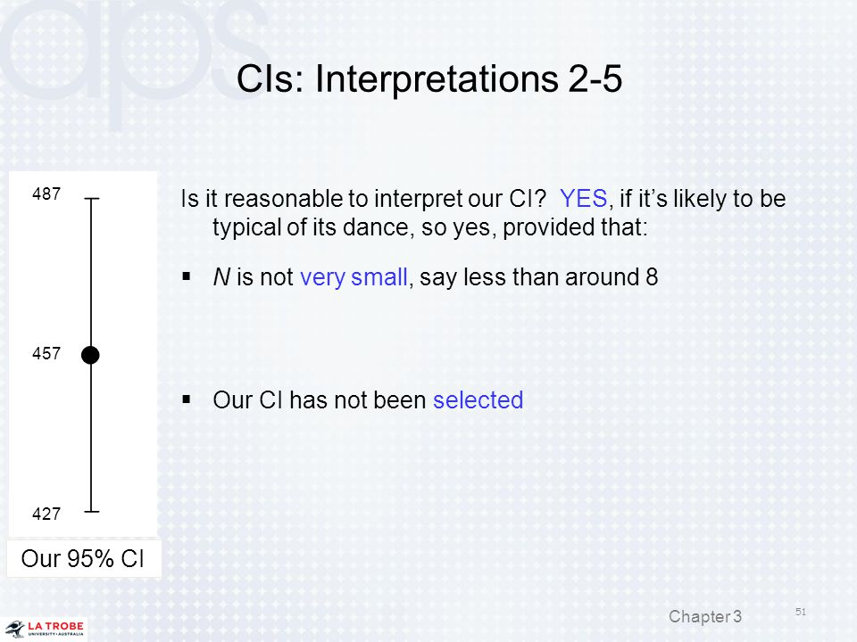 CIs: Interpretations 2-5 Is it reasonable to interpret our CI? YES, if it's likely to be typical of its dance, so yes, provided that:  N is not very