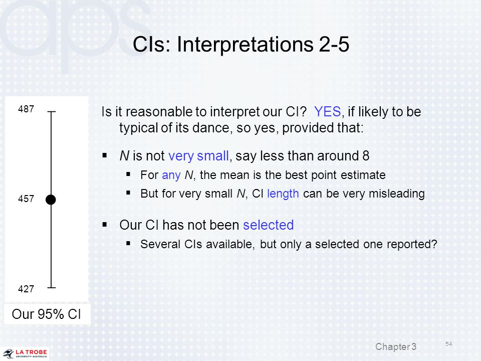 CIs: Interpretations 2-5 Is it reasonable to interpret our CI? YES, if likely to be typical of its dance, so yes, provided that:  N is not very small