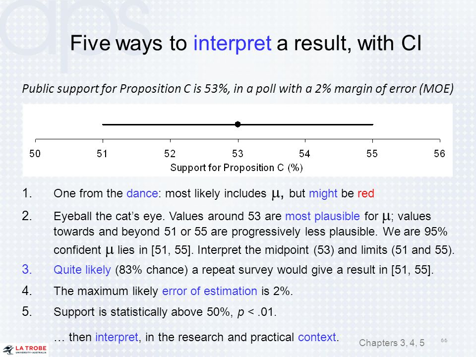 Five ways to interpret a result, with CI Public support for Proposition C is 53%, in a poll with a 2% margin of error (MOE) 1. One from the dance: mos