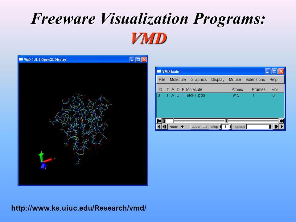 Freeware Visualization Programs: gOpenMol http://www.csc.fi/gopenmol/