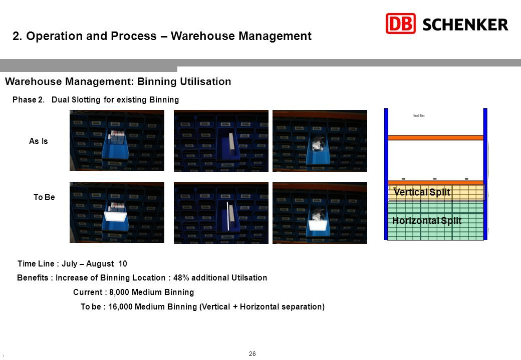 26, Warehouse Management: Binning Utilisation Phase 2.