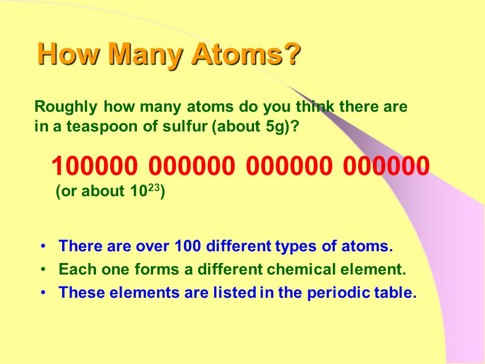 How Many Atoms? Roughly how many atoms do you think there are in a teaspoon of sulfur (about 5g)? There are over 100 different types of atoms. Each on
