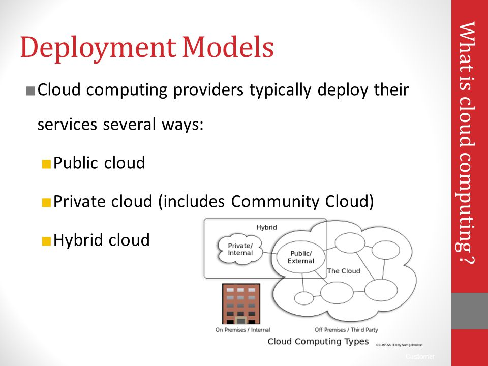 Customer Deployment Models ■ Cloud computing providers typically deploy their services several ways: ■ Public cloud ■ Private cloud (includes Communit