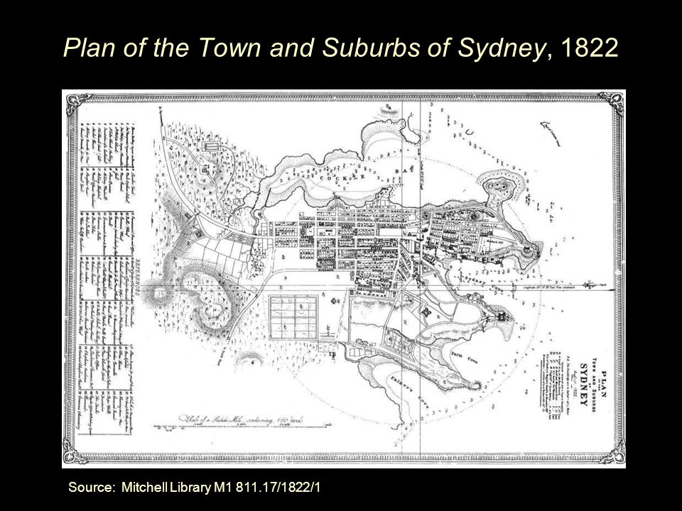 Plan of the Town and Suburbs of Sydney, 1822 Source: Mitchell Library M1 811.17/1822/1