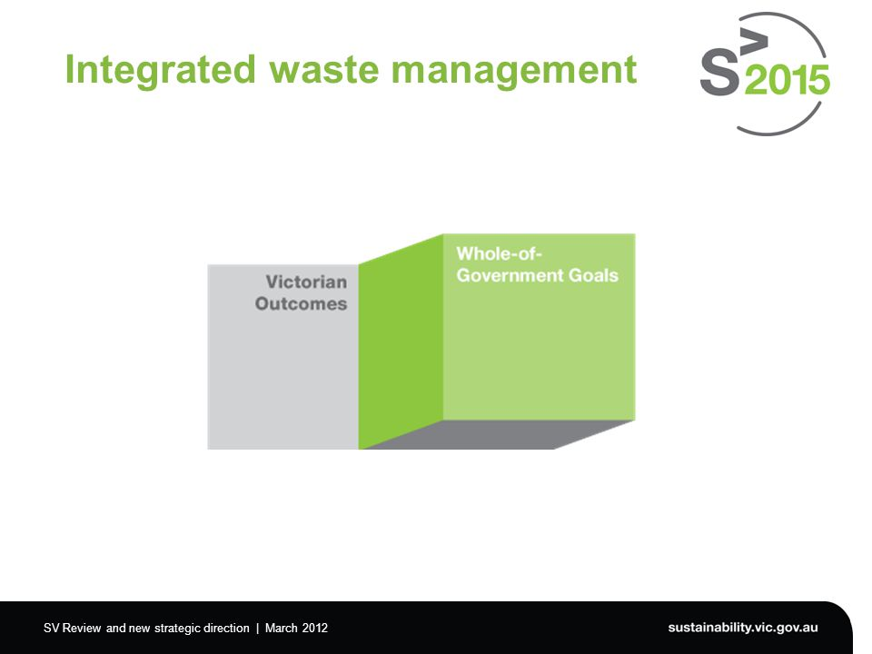 SV Review and new strategic direction | March 2012 Integrated waste management