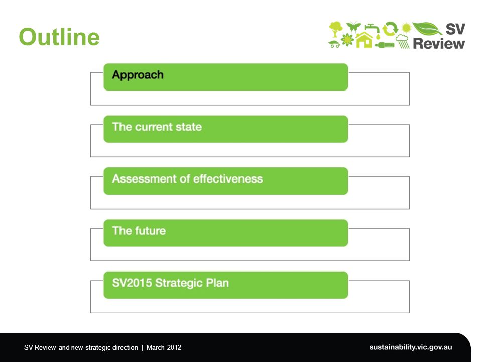 SV Review and new strategic direction | March 2012 Outline