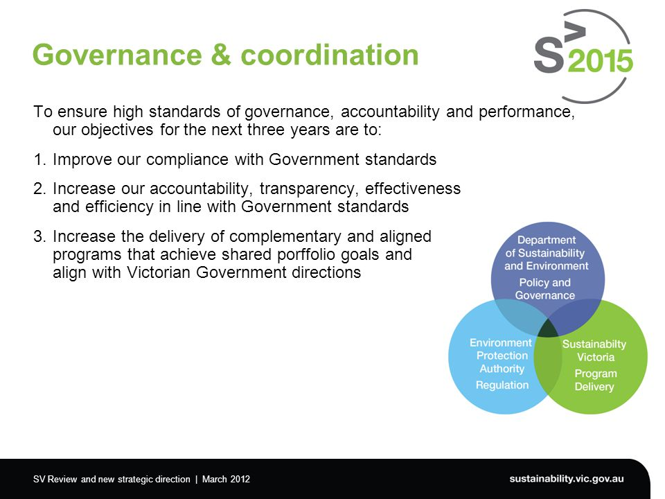 SV Review and new strategic direction | March 2012 Governance & coordination To ensure high standards of governance, accountability and performance, our objectives for the next three years are to: 1.Improve our compliance with Government standards 2.Increase our accountability, transparency, effectiveness and efficiency in line with Government standards 3.Increase the delivery of complementary and aligned programs that achieve shared porffolio goals and align with Victorian Government directions