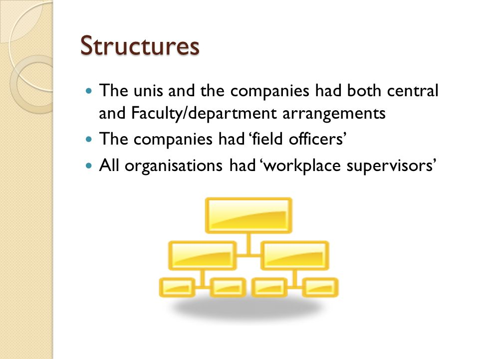 Recruitment and selection Importance of good selection; Processes much more rigorous in companies; unis often selected on paperwork; Unis constrained by national guidelines; Unis more relaxed about applicant quality and willing to 'rescue'; Universities found it difficult to attract enough high quality applicants; the companies had many applicants but quality not always good