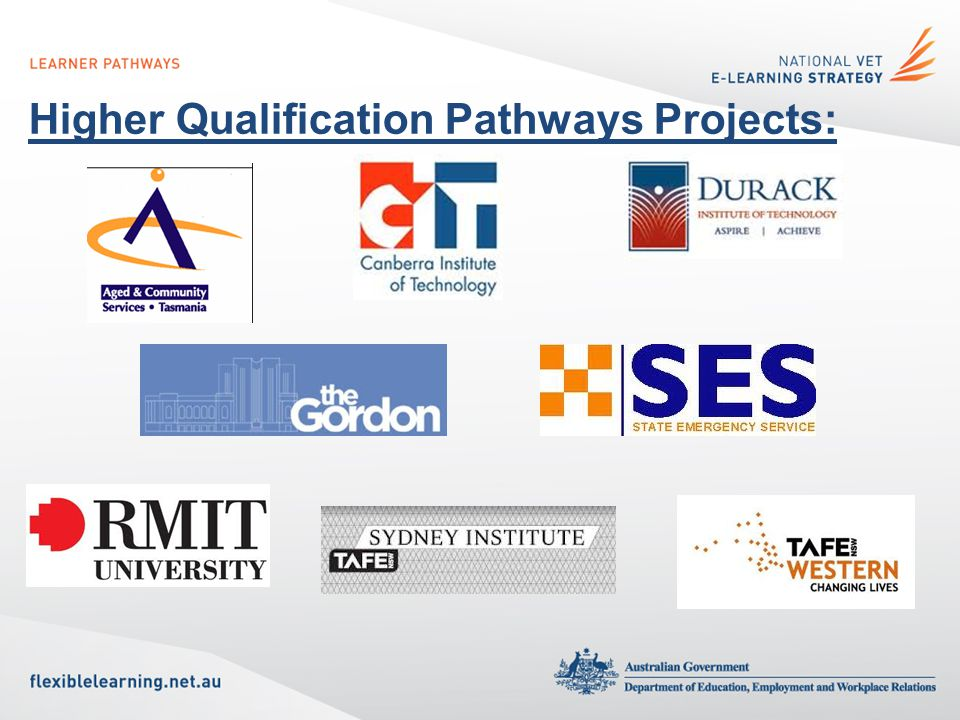 Higher Qualification Pathways Projects: