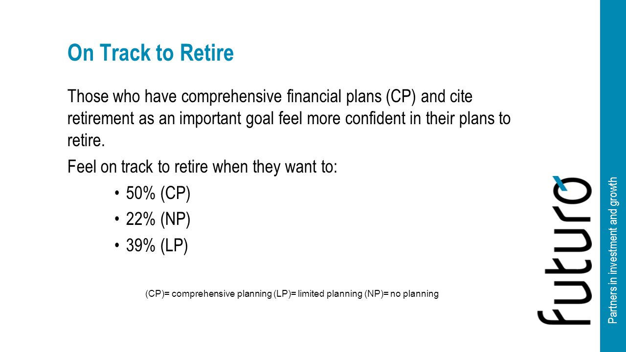 Partners in investment and growth On Track to Retire Those who have comprehensive financial plans (CP) and cite retirement as an important goal feel more confident in their plans to retire.