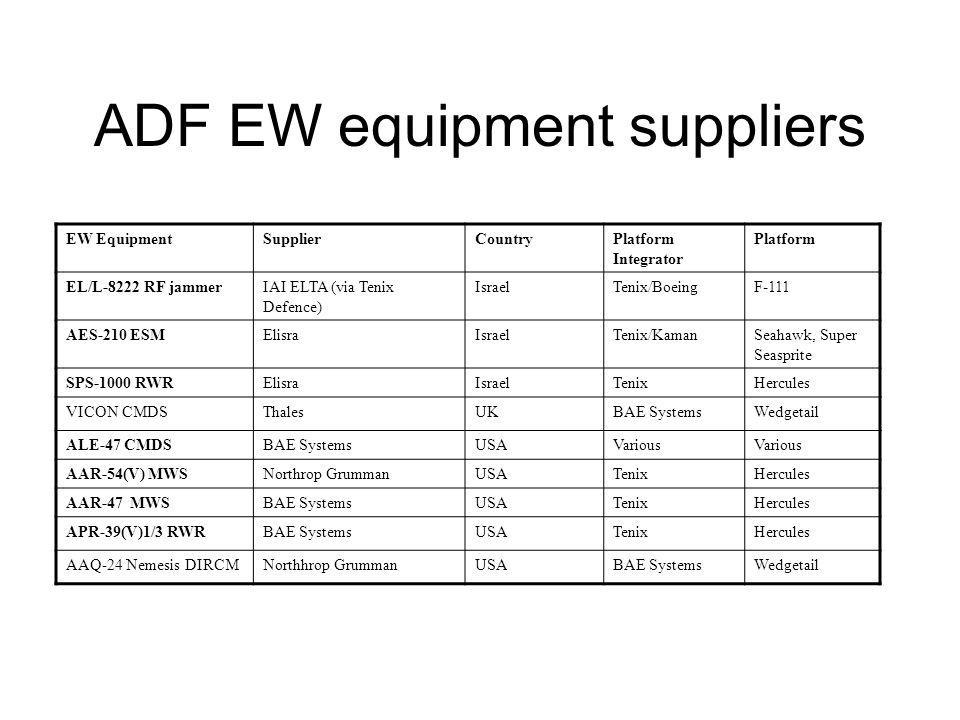 ADF EW equipment suppliers EW EquipmentSupplierCountryPlatform Integrator Platform EL/L-8222 RF jammerIAI ELTA (via Tenix Defence) IsraelTenix/BoeingF-111 AES-210 ESMElisraIsraelTenix/KamanSeahawk, Super Seasprite SPS-1000 RWRElisraIsraelTenixHercules VICON CMDSThalesUKBAE SystemsWedgetail ALE-47 CMDSBAE SystemsUSAVarious AAR-54(V) MWSNorthrop GrummanUSATenixHercules AAR-47 MWSBAE SystemsUSATenixHercules APR-39(V)1/3 RWRBAE SystemsUSATenixHercules AAQ-24 Nemesis DIRCMNorthhrop GrummanUSABAE SystemsWedgetail