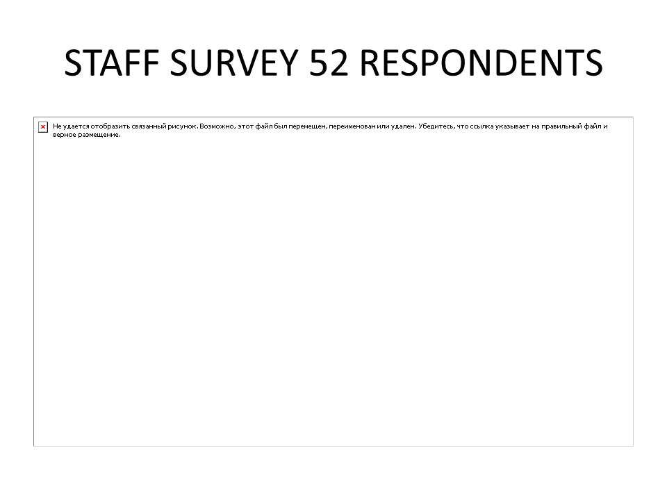 STAFF SURVEY 52 RESPONDENTS