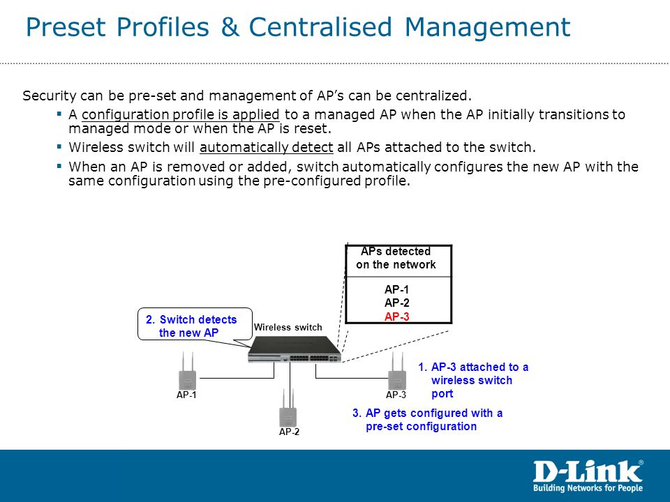 Security can be pre-set and management of AP's can be centralized.