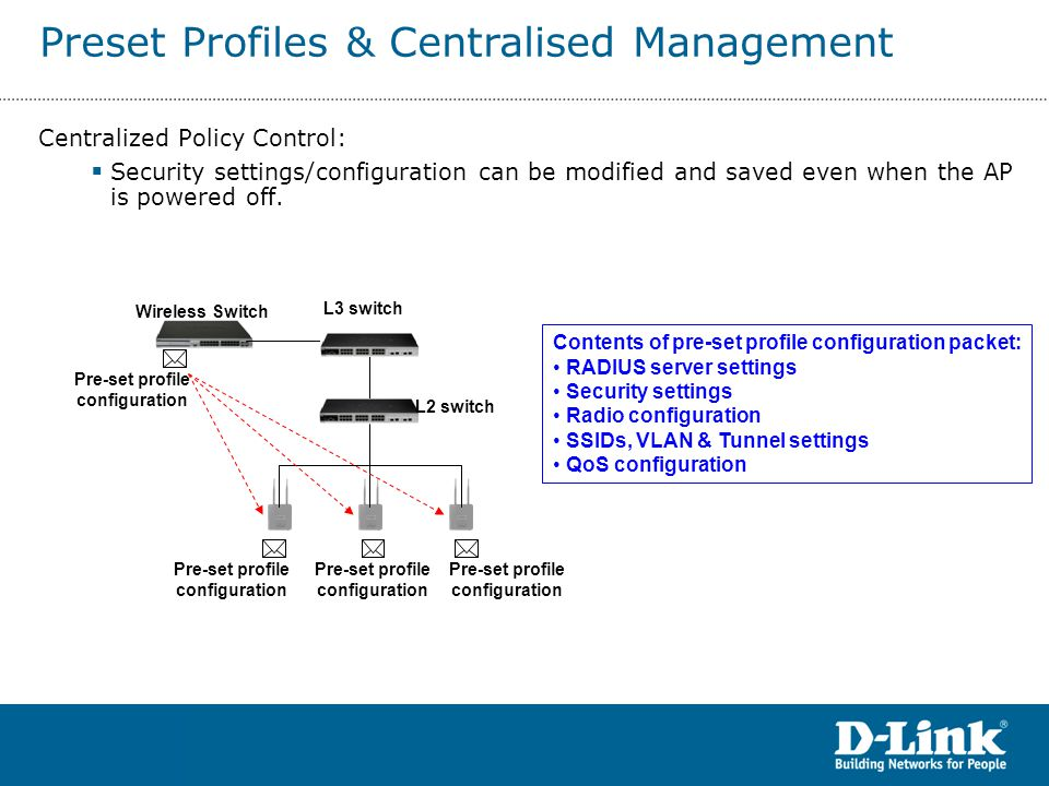Centralized Policy Control:  Security settings/configuration can be modified and saved even when the AP is powered off.