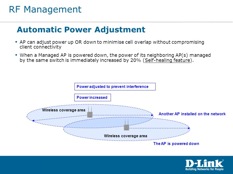  AP can adjust power up OR down to minimise cell overlap without compromising client connectivity  When a Managed AP is powered down, the power of its neighboring AP(s) managed by the same switch is immediately increased by 20% (Self-healing feature).