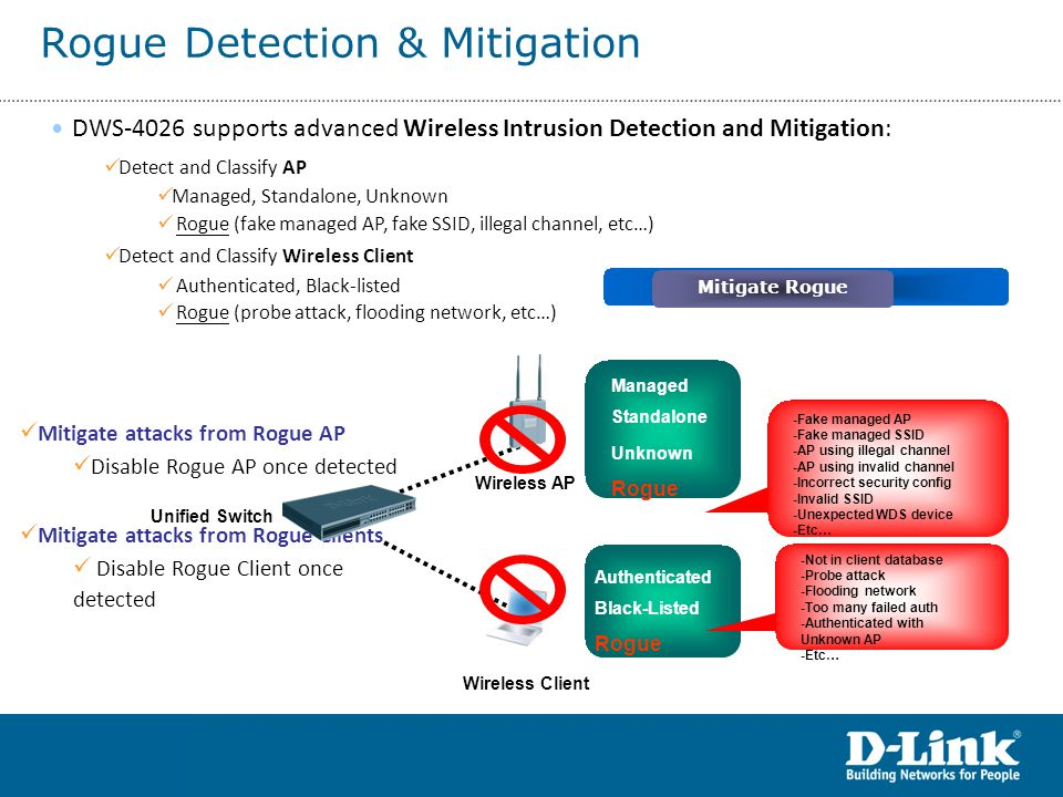 Mitigate attacks from Rogue AP Disable Rogue AP once detected Mitigate attacks from Rogue Clients Disable Rogue Client once detected DWS-4026 supports advanced Wireless Intrusion Detection and Mitigation: Detect and Classify AP Managed, Standalone, Unknown Rogue (fake managed AP, fake SSID, illegal channel, etc…) Detect and Classify Wireless Client Authenticated, Black-listed Rogue (probe attack, flooding network, etc…) Unified Switch Authenticated Black-Listed Rogue Managed Standalone Unknown Rogue Wireless AP Wireless Client Detect & Classify Mitigate Rogue -Not in client database -Probe attack -Flooding network -Too many failed auth -Authenticated with Unknown AP -Etc… -Fake managed AP -Fake managed SSID -AP using illegal channel -AP using invalid channel -Incorrect security config -Invalid SSID -Unexpected WDS device -Etc… Rogue Detection & Mitigation