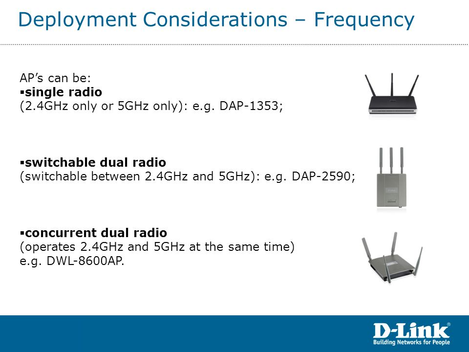 AP's can be:  single radio (2.4GHz only or 5GHz only): e.g.