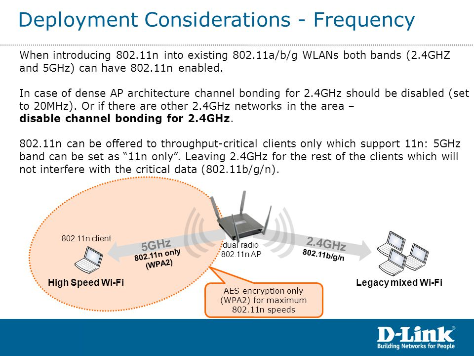 Deployment Considerations - Frequency When introducing 802.11n into existing 802.11a/b/g WLANs both bands (2.4GHZ and 5GHz) can have 802.11n enabled.