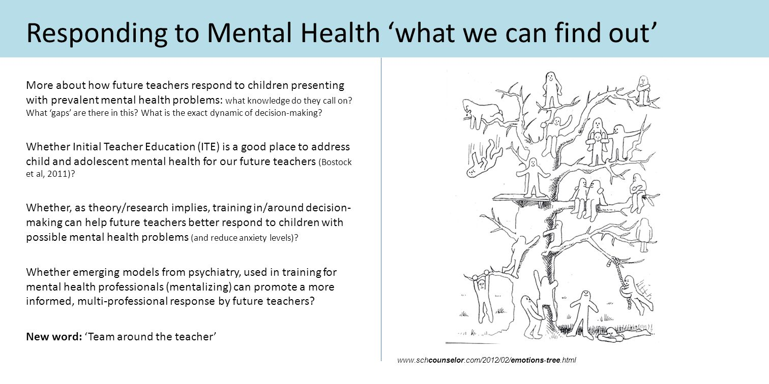 Responding to Mental Health 'what we can find out' More about how future teachers respond to children presenting with prevalent mental health problems: what knowledge do they call on.