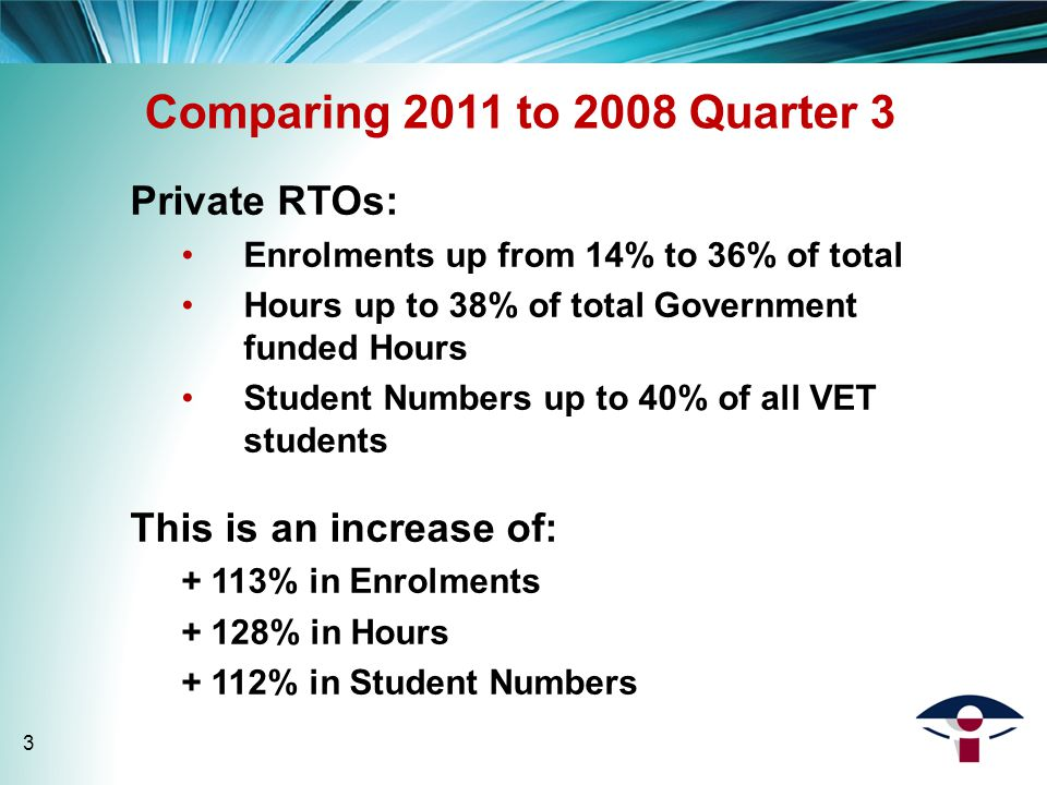 Comparing 2011 to 2008 Quarter 3 Private RTOs: Enrolments up from 14% to 36% of total Hours up to 38% of total Government funded Hours Student Numbers up to 40% of all VET students This is an increase of: + 113% in Enrolments + 128% in Hours + 112% in Student Numbers 3