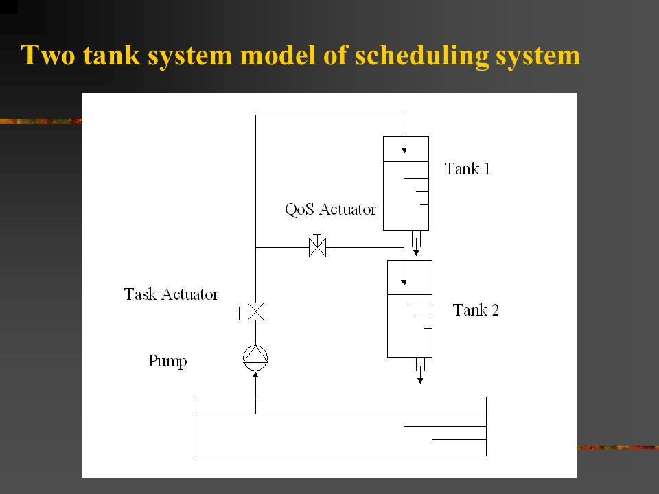Two tank system model of scheduling system