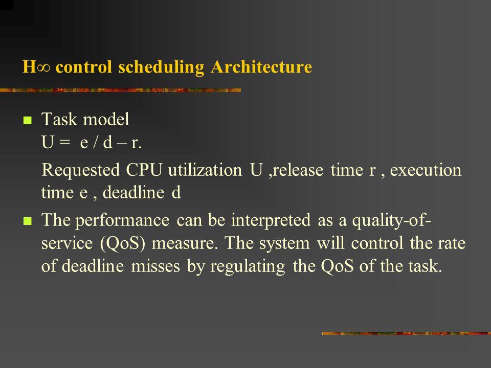 H∞ control scheduling Architecture Task model U = e / d – r.