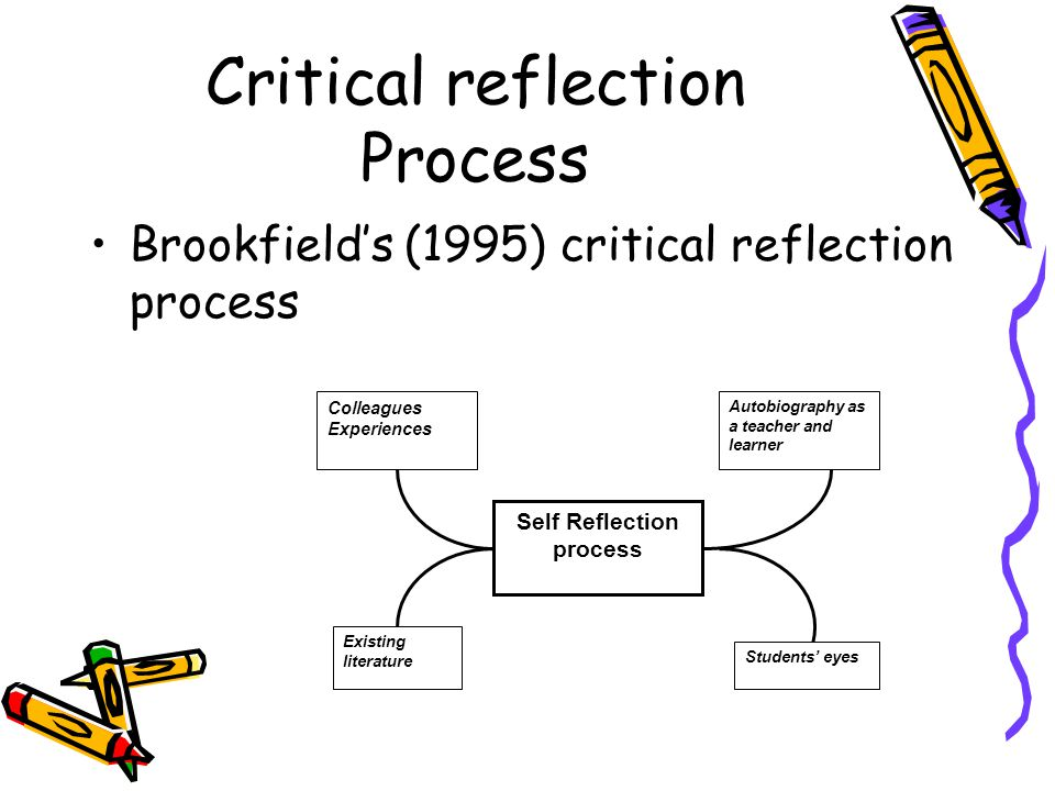 Critical reflection (contd) Autobiography as a teacher and learner - 'Well prepared' for confidence -teaching strategies influenced by my experiences as a learner - build a 'trusted' relationship with he students