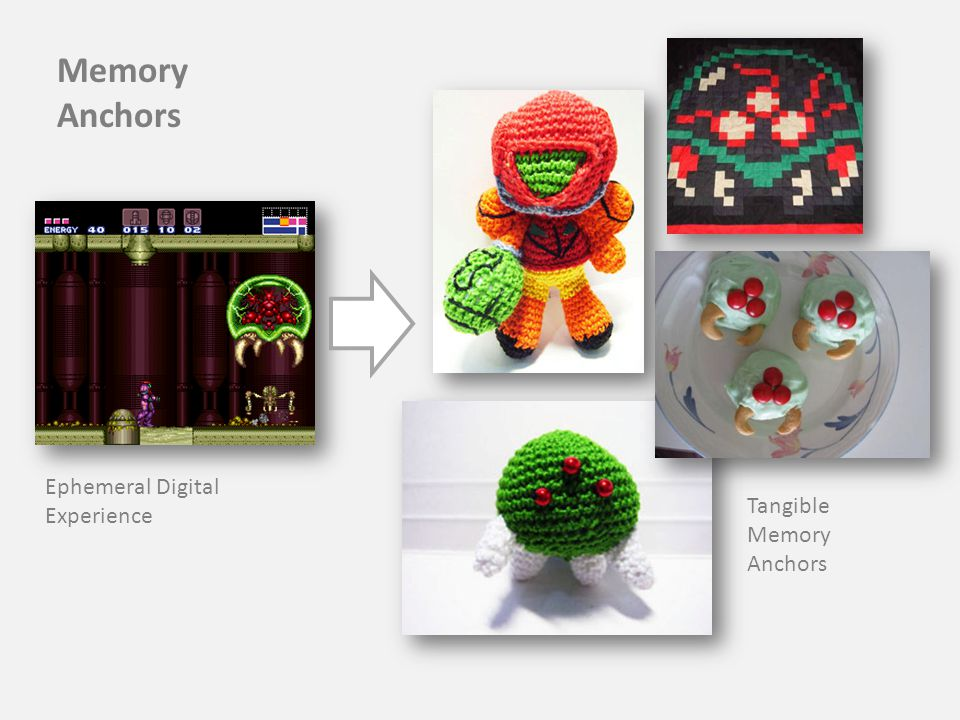 Memory Anchors Ephemeral Digital Experience Tangible Memory Anchors