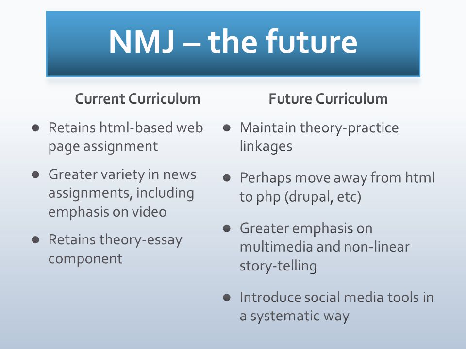 Retains html-based web page assignment Greater variety in news assignments, including emphasis on video Retains theory-essay component Future Curricul