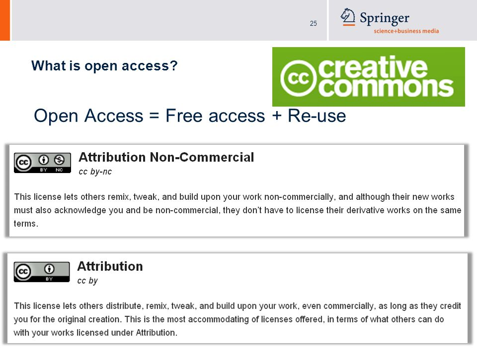 25 What is open access Open Access = Free access + Re-use