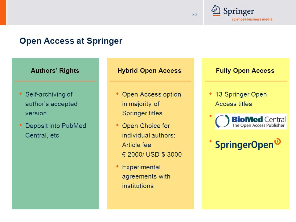 30 Open Access at Springer Hybrid Open Access Open Access option in majority of Springer titles Open Choice for individual authors: Article fee € 2000/ USD $ 3000 Experimental agreements with institutions Fully Open Access 13 Springer Open Access titles Authors' Rights Self-archiving of author's accepted version Deposit into PubMed Central, etc