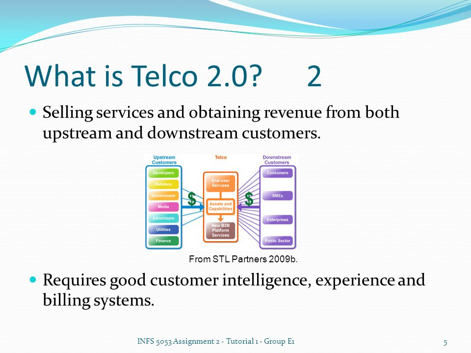What is Telco 2.0?2 Selling services and obtaining revenue from both upstream and downstream customers. Requires good customer intelligence, experienc
