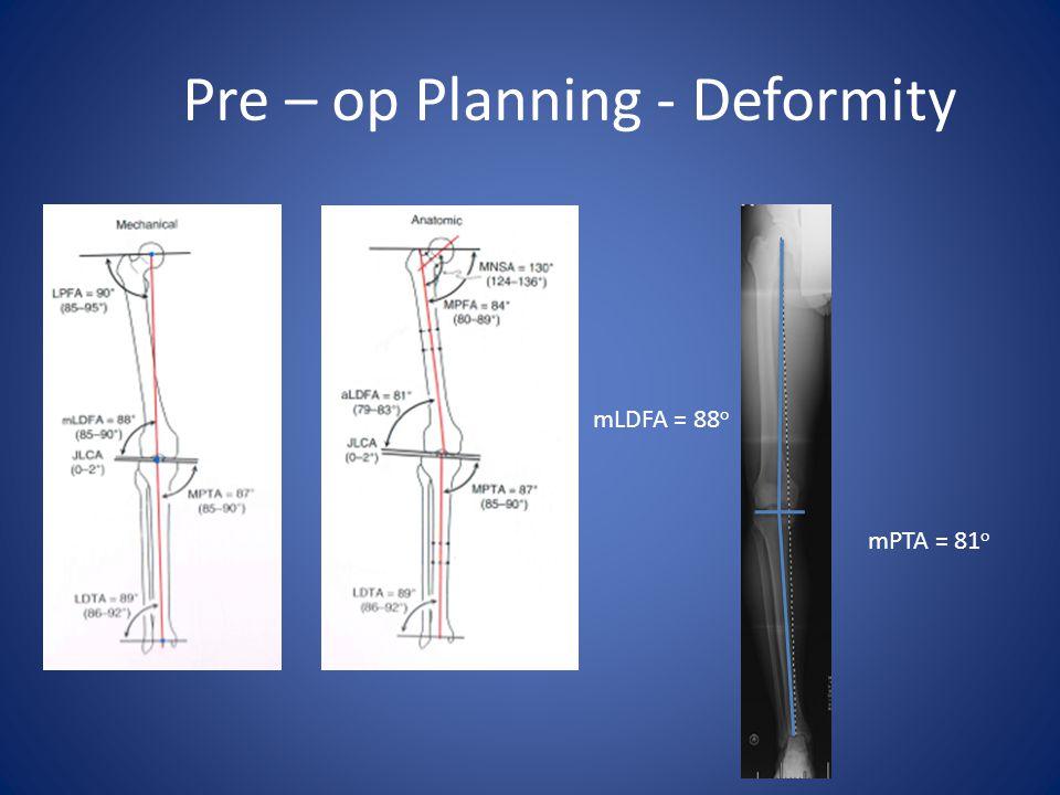Pre – op Planning - Deformity mLDFA = 88 o mPTA = 81 o