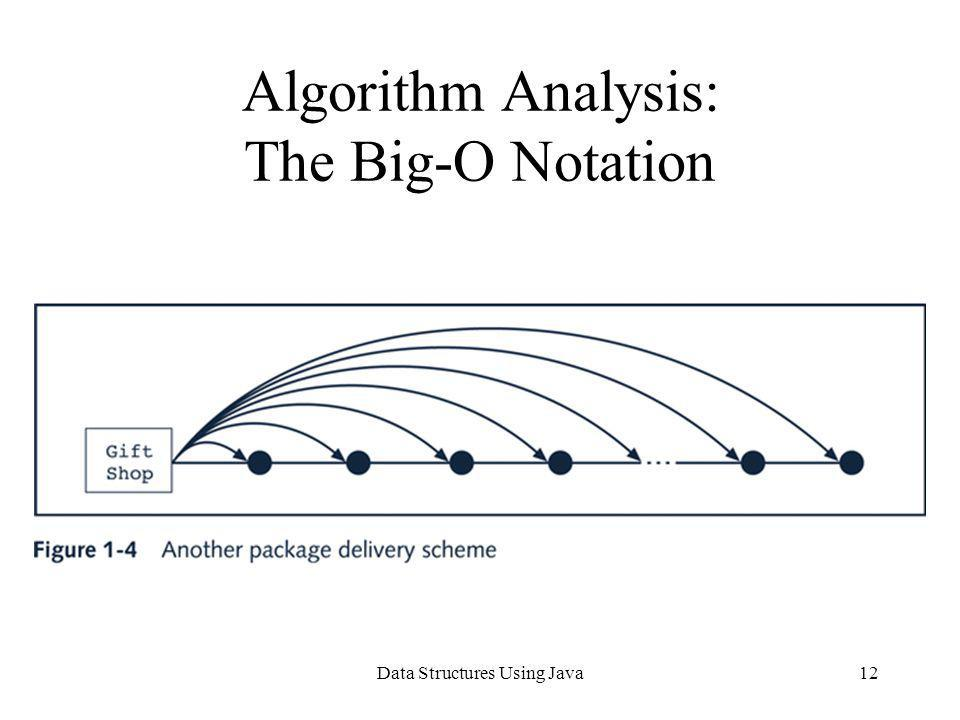 Data Structures Using Java12 Algorithm Analysis: The Big-O Notation