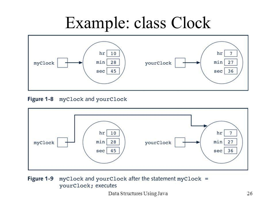 Data Structures Using Java26 Example: class Clock