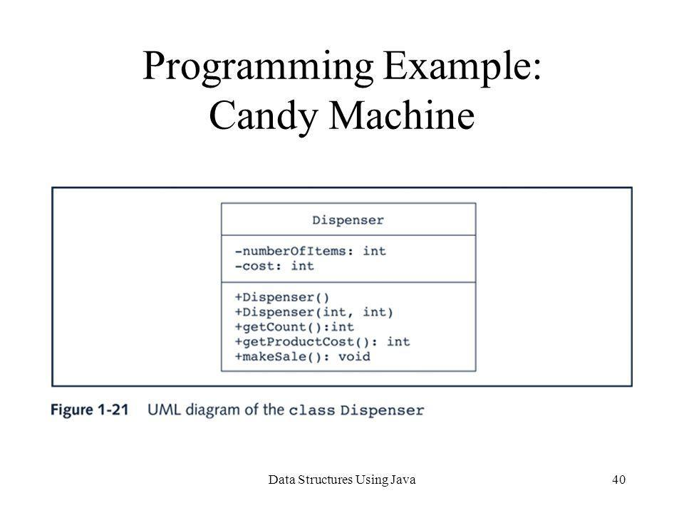 Data Structures Using Java40 Programming Example: Candy Machine