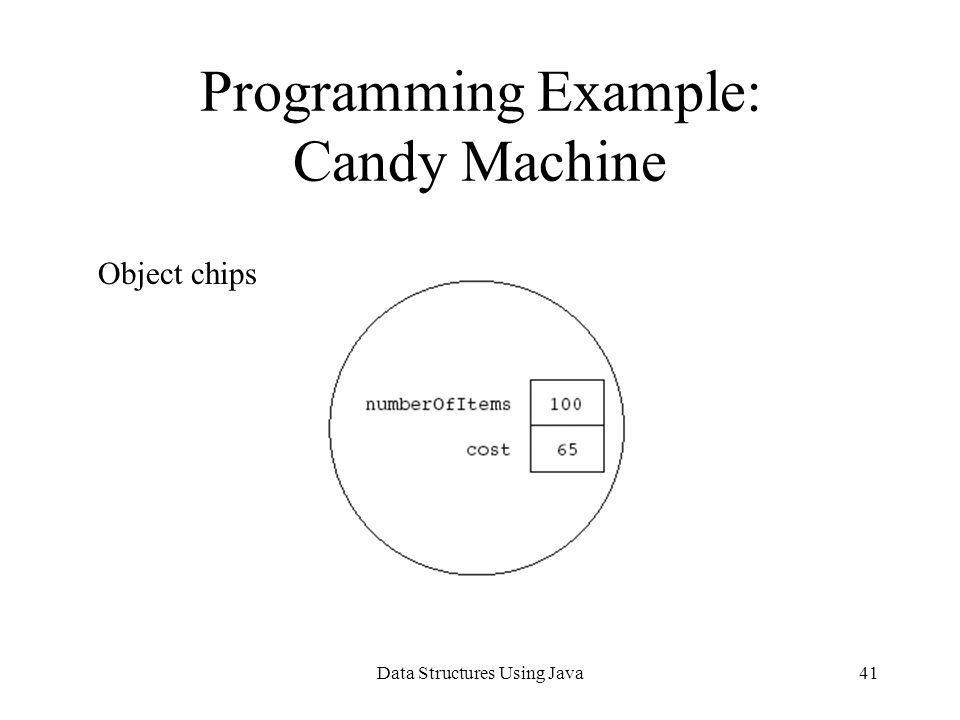Data Structures Using Java41 Programming Example: Candy Machine Object chips