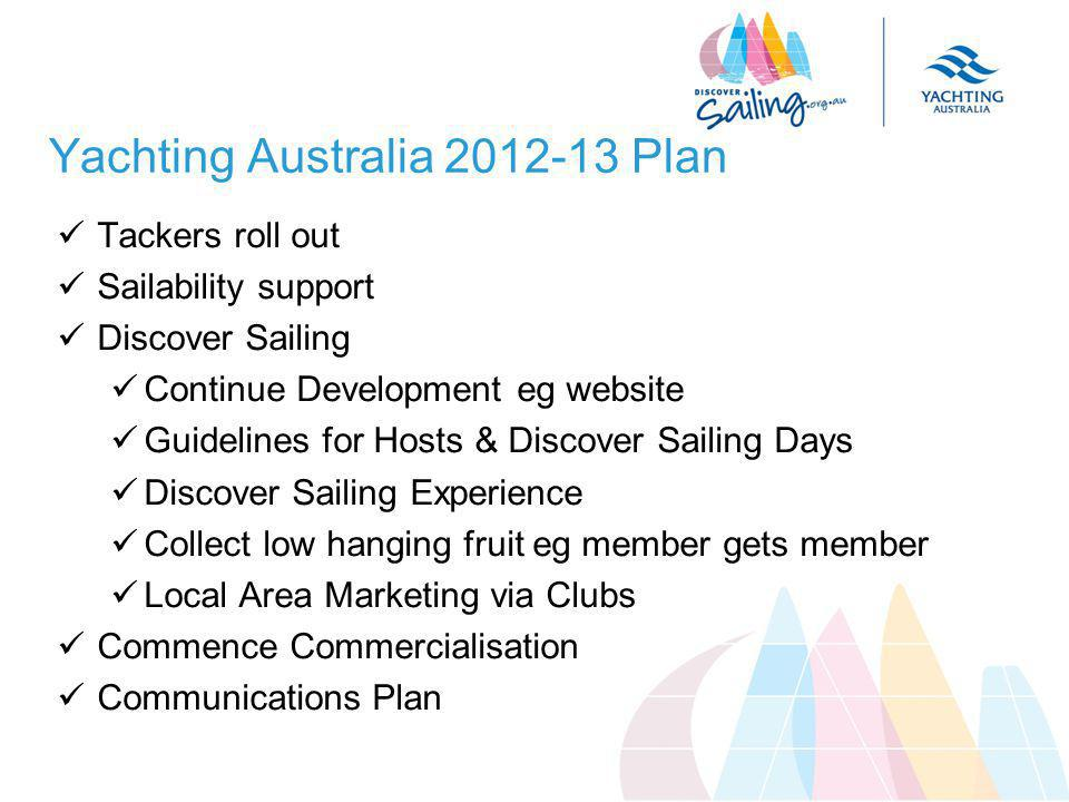 Yachting Australia 2012-13 Plan Tackers roll out Sailability support Discover Sailing Continue Development eg website Guidelines for Hosts & Discover Sailing Days Discover Sailing Experience Collect low hanging fruit eg member gets member Local Area Marketing via Clubs Commence Commercialisation Communications Plan
