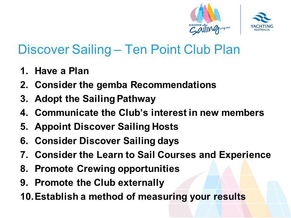 Discover Sailing – Ten Point Club Plan 1.Have a Plan 2.Consider the gemba Recommendations 3.Adopt the Sailing Pathway 4.Communicate the Club's interes