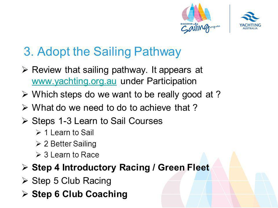3. Adopt the Sailing Pathway  Review that sailing pathway. It appears at www.yachting.org.au under Participation www.yachting.org.au  Which steps do