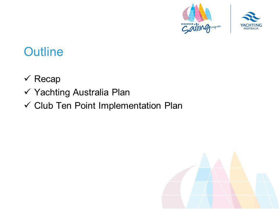 Outline Recap Yachting Australia Plan Club Ten Point Implementation Plan