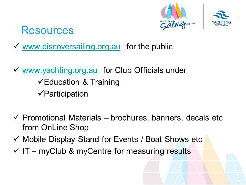 Resources www.discoversailing.org.au for the public www.discoversailing.org.au www.yachting.org.au for Club Officials under www.yachting.org.au Education & Training Participation Promotional Materials – brochures, banners, decals etc from OnLine Shop Mobile Display Stand for Events / Boat Shows etc IT – myClub & myCentre for measuring results